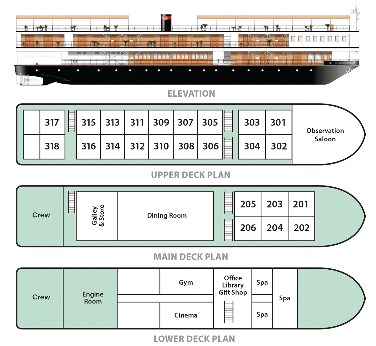 rv mekong pandaw deck plan