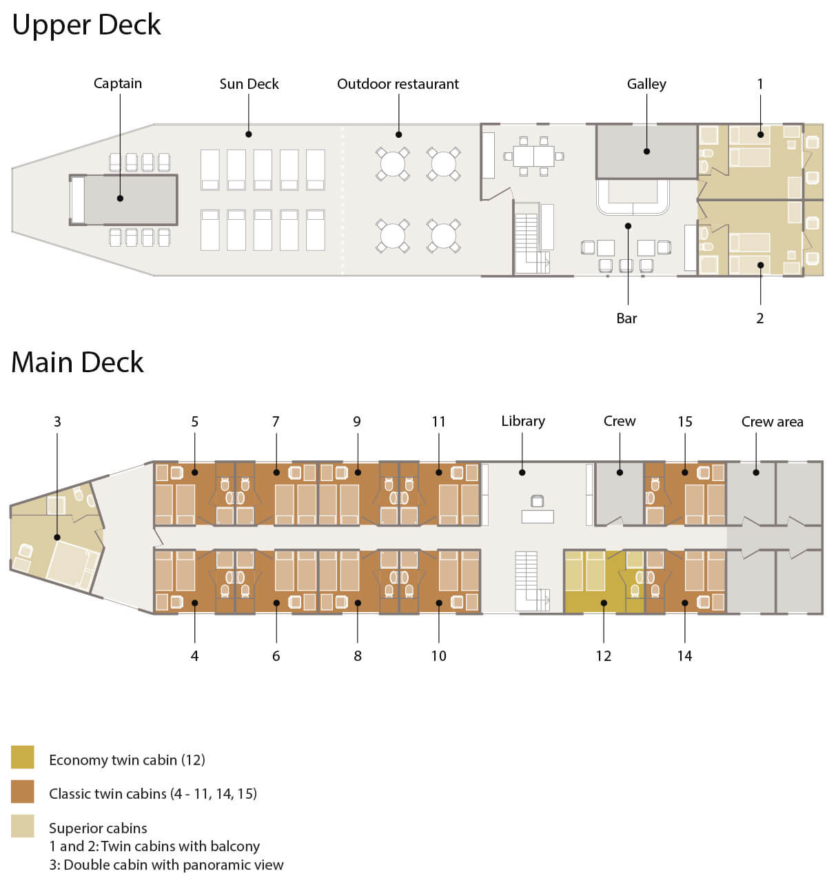 rv mekong sun cruise deck plan
